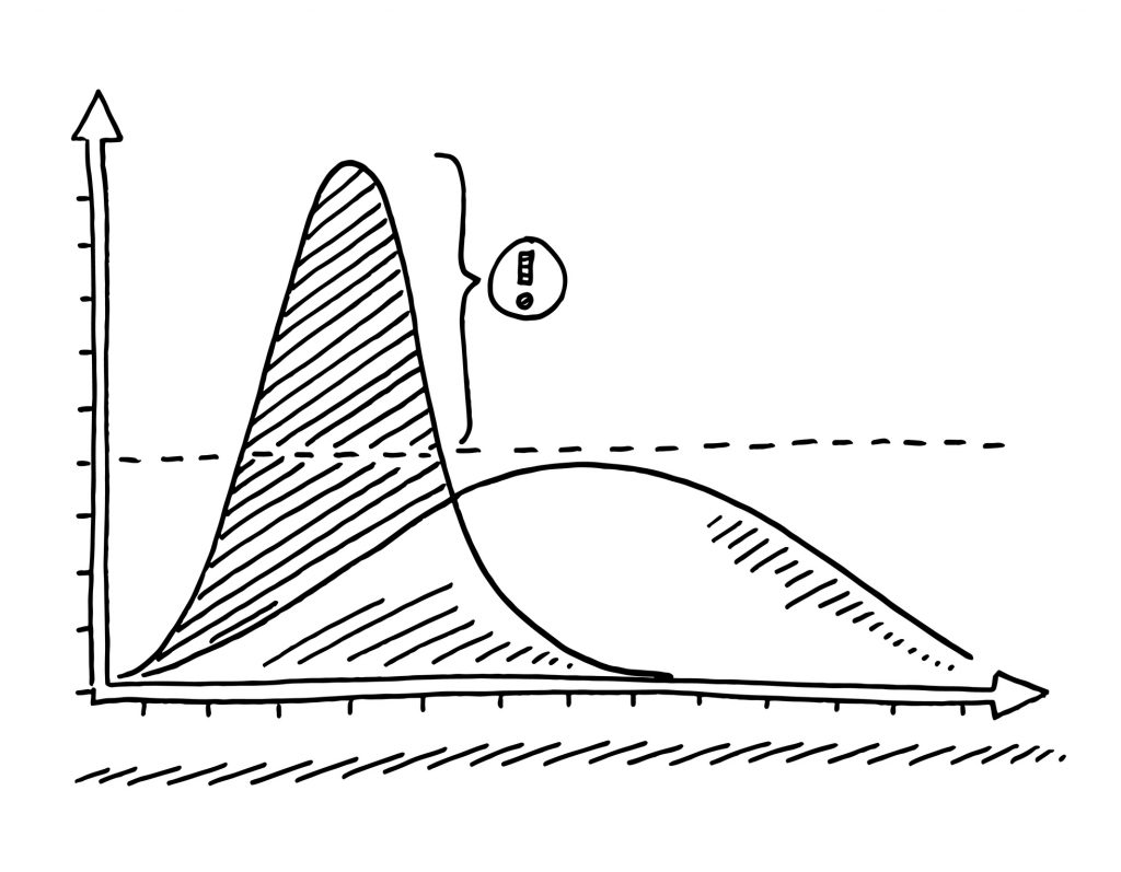 graph, curve, mathematics